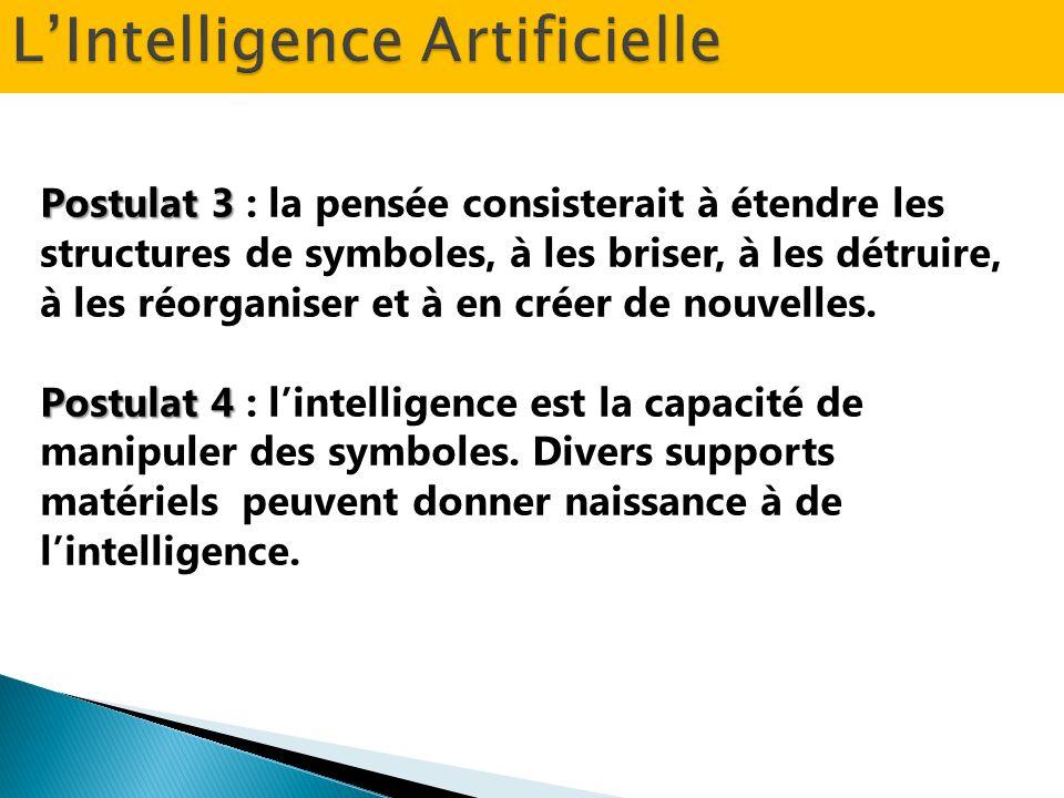Postulat 3 Postulat 3 : la pensée consisterait à étendre les structures de symboles, à les briser, à les détruire, à les réorganiser et à en créer de nouvelles.