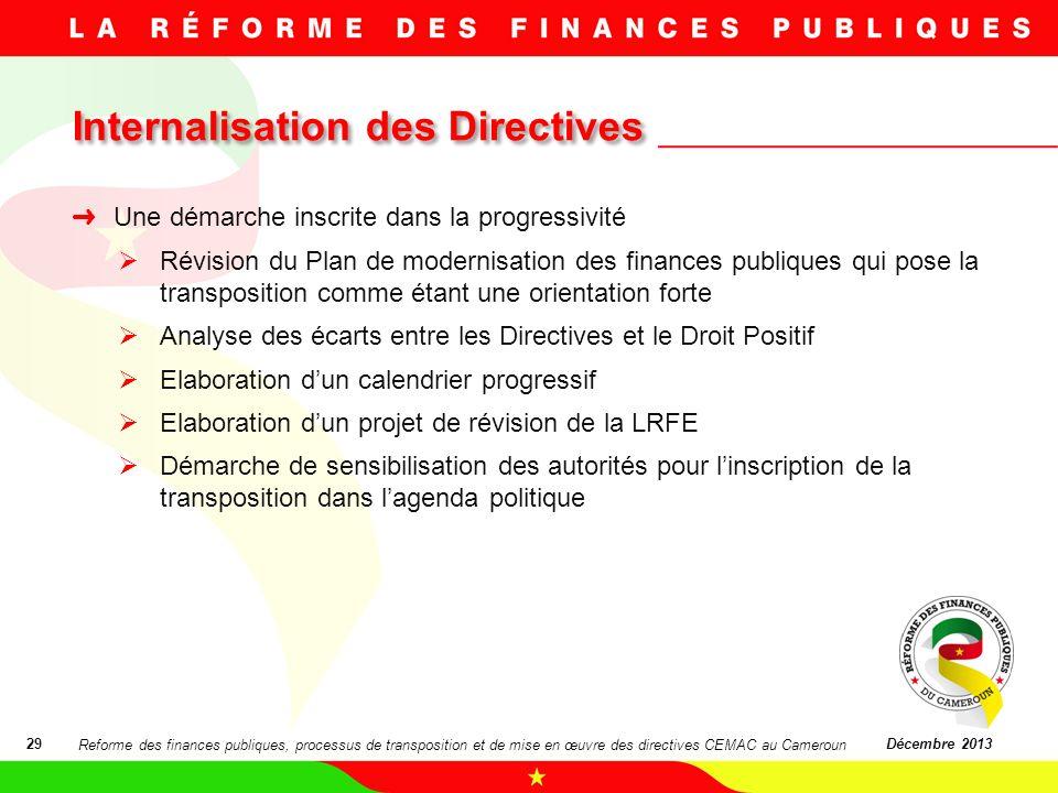 Internalisation des Directives Internalisation des Directives 29Décembre 2013 Une démarche inscrite dans la progressivité Révision du Plan de modernis