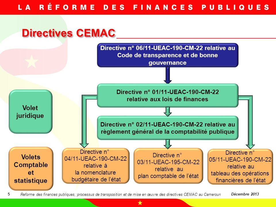 Directives CEMAC 5Décembre 2013 Directive n° 06/11-UEAC-190-CM-22 relative au Code de transparence et de bonne gouvernance Directive n° 05/11-UEAC-190