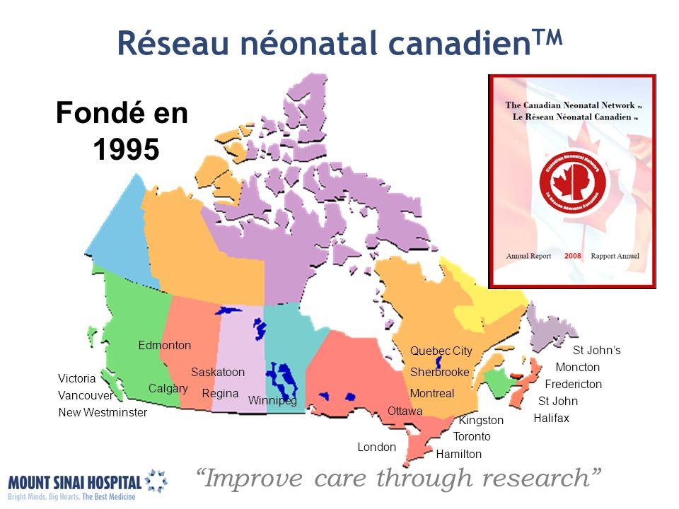 Résultats du projet pilote de soins familiaux intégrés Mount Sinai Hospital, Toronto Amélioration de 25 % en gain de poids Baisse des infections nosocomiales - de 11,5 % à zéro Réduction des rapports dincidents critiques - de 10 % à zéro Réduction du stress parental Financement des IRSC pour essai contrôlé randomisé de groupe dans 16 hôpitaux Demande RCE pour AC à tous les SSNI de niveau 2
