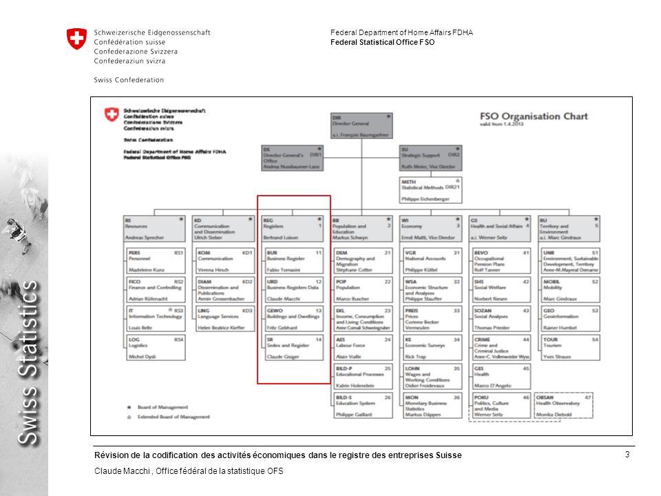 14 Révision de la codification des activités économiques dans le registre des entreprises Suisse Claude Macchi, Office fédéral de la statistique OFS Federal Department of Home Affairs FDHA Federal Statistical Office FSO..