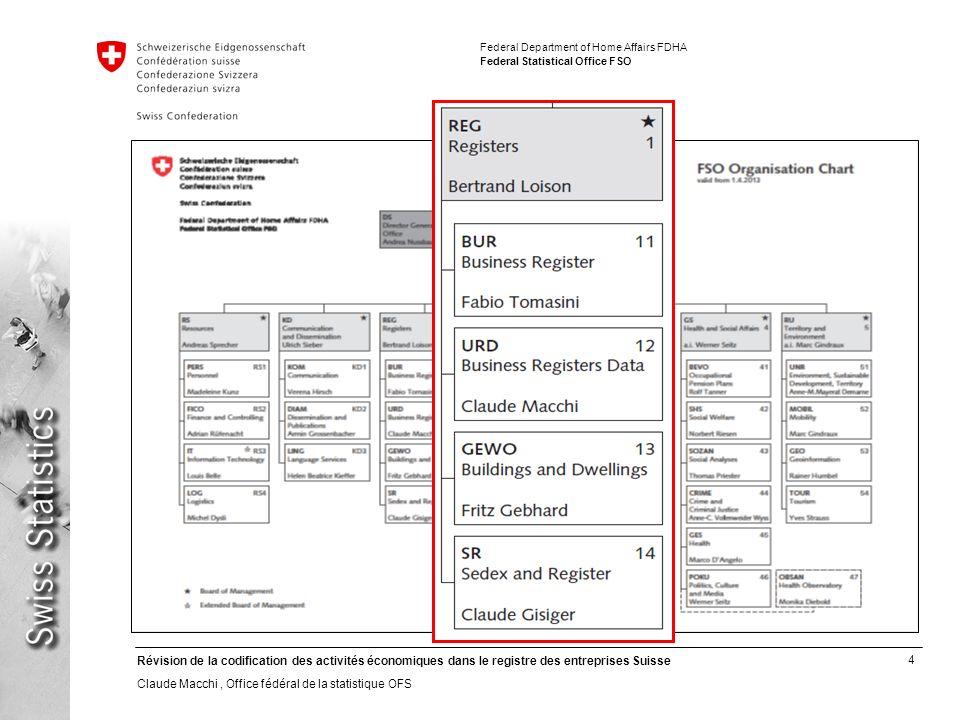 15 Révision de la codification des activités économiques dans le registre des entreprises Suisse Claude Macchi, Office fédéral de la statistique OFS Federal Department of Home Affairs FDHA Federal Statistical Office FSO Et la codification du reste.