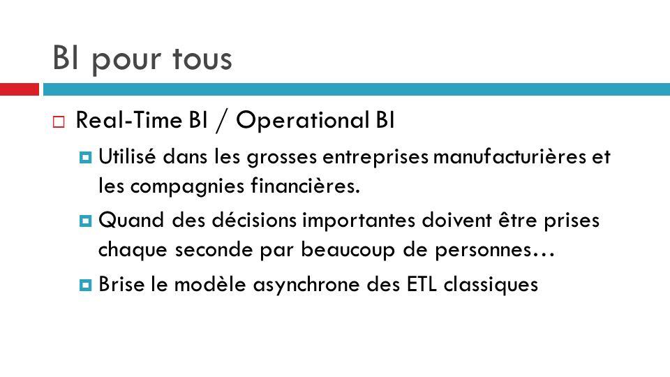 BI pour tous Real-Time BI / Operational BI Utilisé dans les grosses entreprises manufacturières et les compagnies financières. Quand des décisions imp