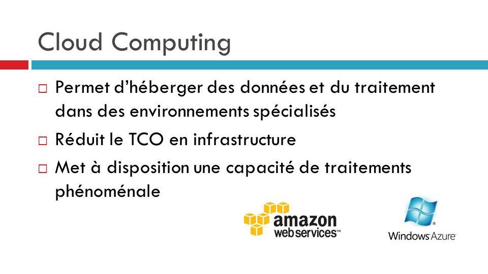 Permet dhéberger des données et du traitement dans des environnements spécialisés Réduit le TCO en infrastructure Met à disposition une capacité de tr