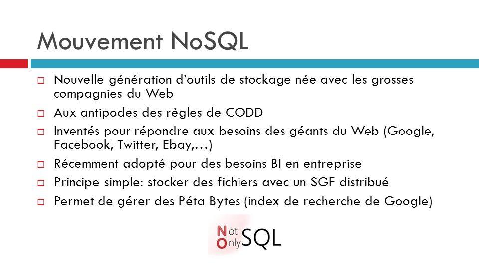 Mouvement NoSQL Nouvelle génération doutils de stockage née avec les grosses compagnies du Web Aux antipodes des règles de CODD Inventés pour répondre