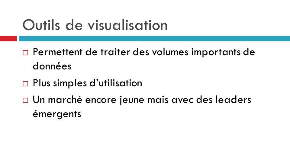 Outils de visualisation Permettent de traiter des volumes importants de données Plus simples dutilisation Un marché encore jeune mais avec des leaders