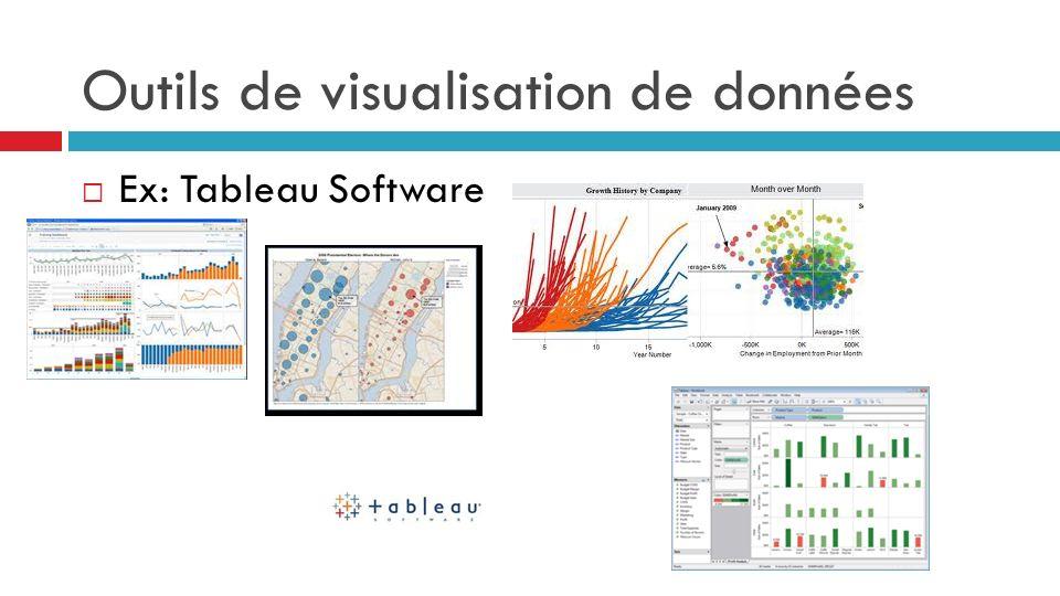 Outils de visualisation de données Ex: Tableau Software