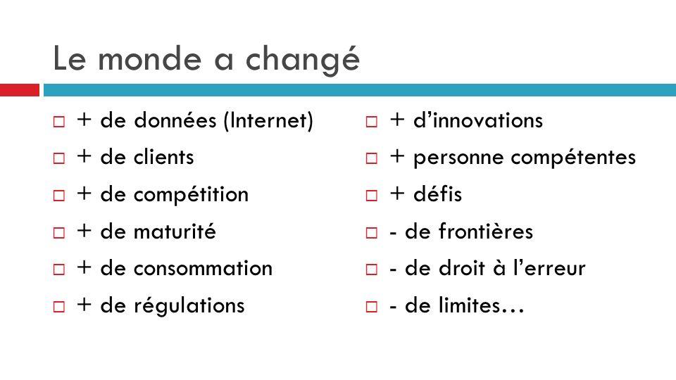 Le monde a changé + de données (Internet) + de clients + de compétition + de maturité + de consommation + de régulations + dinnovations + personne com