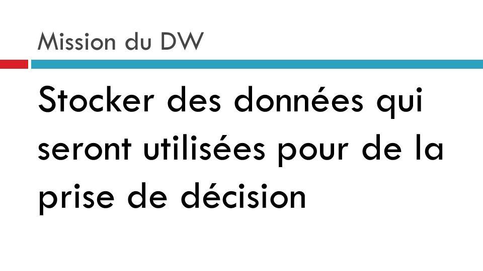Mission du DW Stocker des données qui seront utilisées pour de la prise de décision