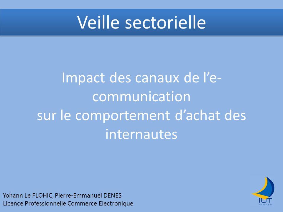 Veille sectorielle Impact des canaux de le- communication sur le comportement dachat des internautes Yohann Le FLOHIC, Pierre-Emmanuel DENES Licence P