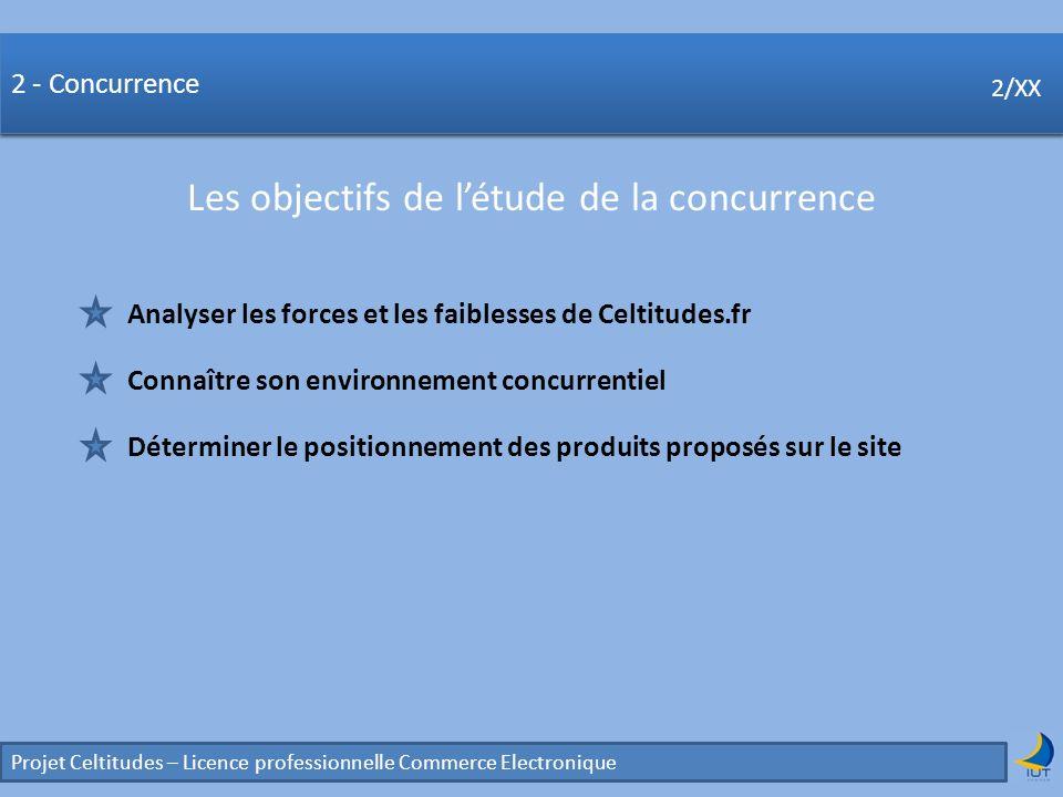 Concurrence Projet Celtitudes – Licence professionnelle Commerce Electronique 2/XX 2 - Concurrence Les objectifs de létude de la concurrence 2/XX Anal