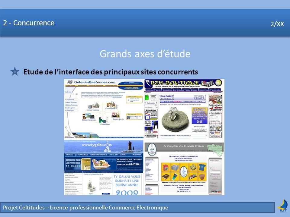 Concurrence Projet Celtitudes – Licence professionnelle Commerce Electronique 2/XX 2 - Concurrence Grands axes détude 2/XX Etude de linterface des pri