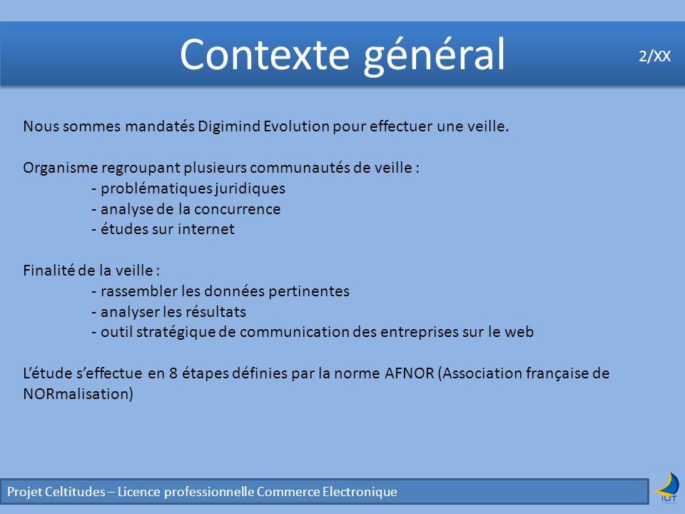 Contexte général Projet Celtitudes – Licence professionnelle Commerce Electronique 2/XX Nous sommes mandatés Digimind Evolution pour effectuer une vei