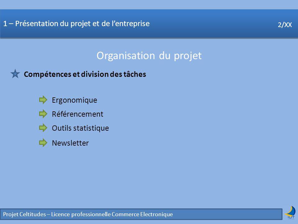 Concurrence Projet Celtitudes – Licence professionnelle Commerce Electronique 2/XX 1 – Présentation du projet et de lentreprise Organisation du projet 2/XX Gantt