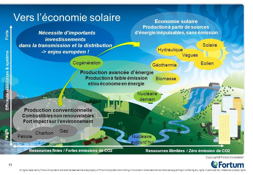 11 Vers léconomie solaire.
