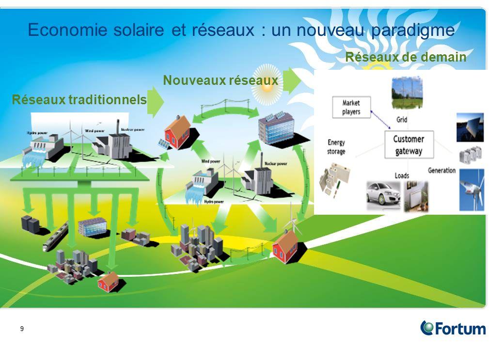 99 Réseaux de demain Nouveaux réseaux Réseaux traditionnels Economie solaire et réseaux : un nouveau paradigme