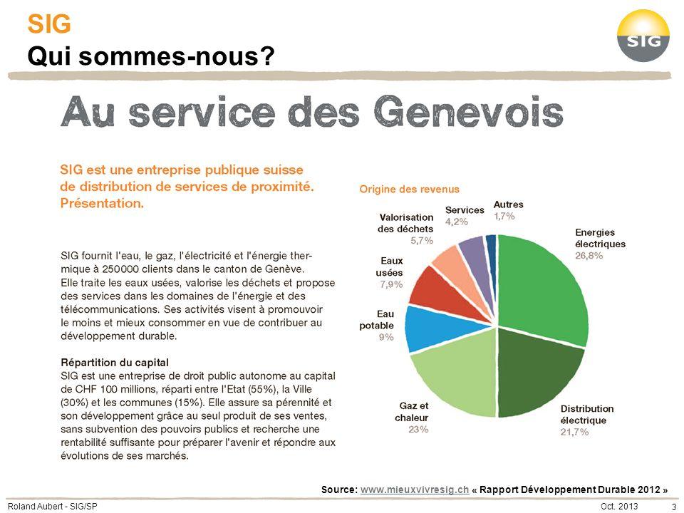 SIG Des valeurs fortes 4 Source: www.mieuxvivresig.ch « Rapport Développement Durable 2012 »www.mieuxvivresig.ch Oct.