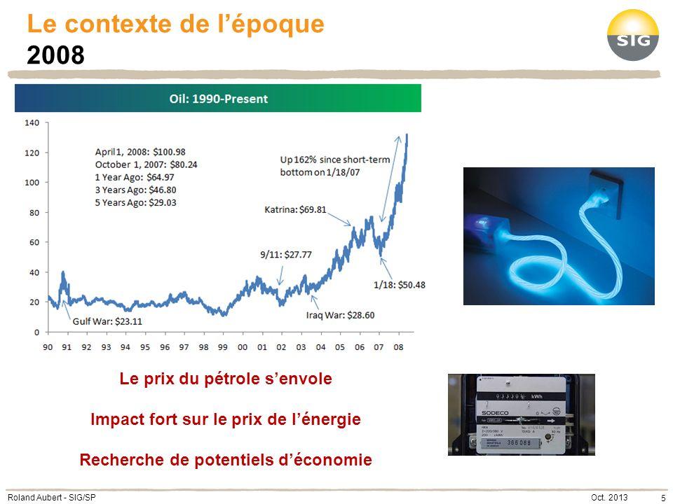 Oct. 2013 16 Roland Aubert - SIG/SP Le résultat 60% despace libéré