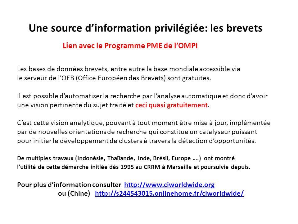 Une source dinformation privilégiée: les brevets Les bases de données brevets, entre autre la base mondiale accessible via le serveur de lOEB (Office Européen des Brevets) sont gratuites.