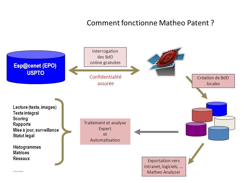 Traitement et analyse Expert et Automatisation Esp@cenet (EPO) USPTO Lecture (texte, images) Texte intégral Scoring Rapports Mise à jour, surveillance