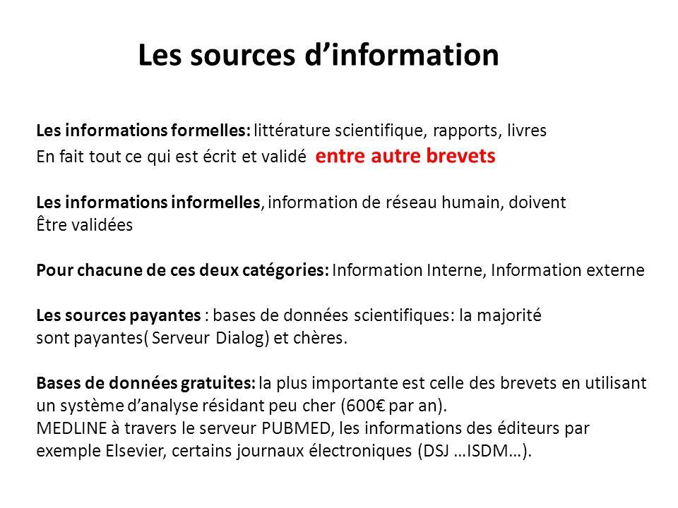 Les sources dinformation Les informations formelles: littérature scientifique, rapports, livres En fait tout ce qui est écrit et validé entre autre br