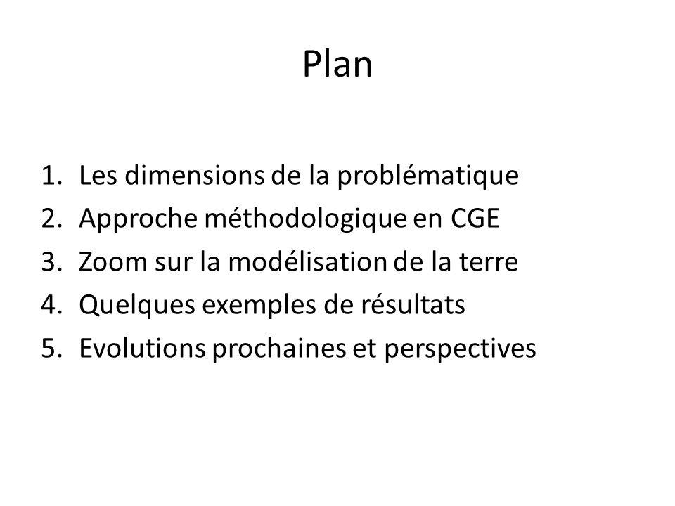 Plan 1.Les dimensions de la problématique 2.Approche méthodologique en CGE 3.Zoom sur la modélisation de la terre 4.Quelques exemples de résultats 5.Evolutions prochaines et perspectives