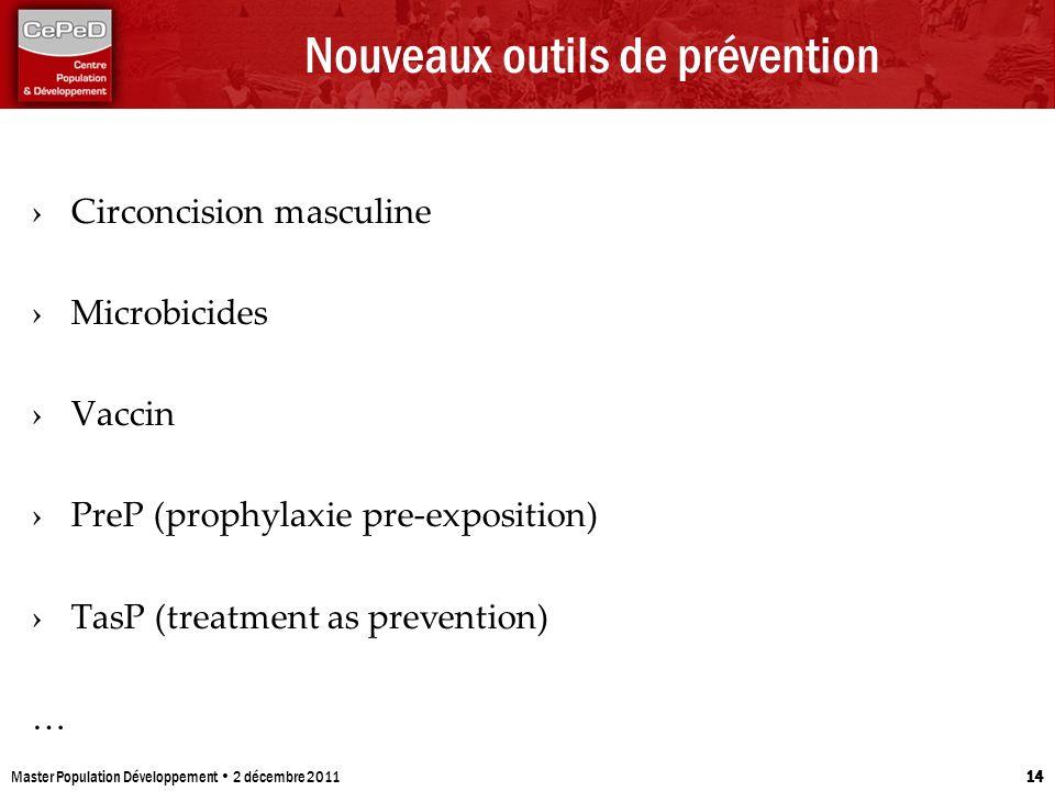 Nouveaux outils de prévention Circoncision masculine Microbicides Vaccin PreP (prophylaxie pre-exposition) TasP (treatment as prevention) … Master Pop