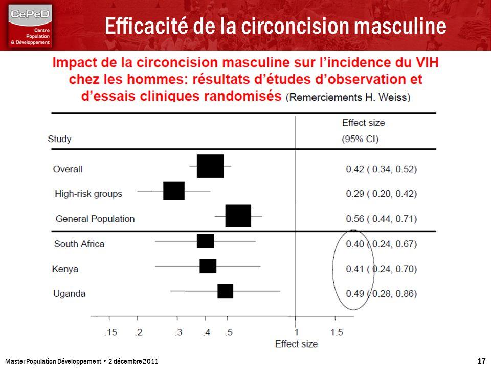 Efficacité de la circoncision masculine Master Population Développement 2 décembre 2011 17