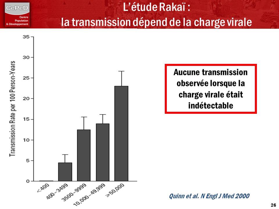 Létude Rakaï : la transmission dépend de la charge virale Master Population Développement 2 décembre 2011 26 Quinn et al. N Engl J Med 2000 Aucune tra