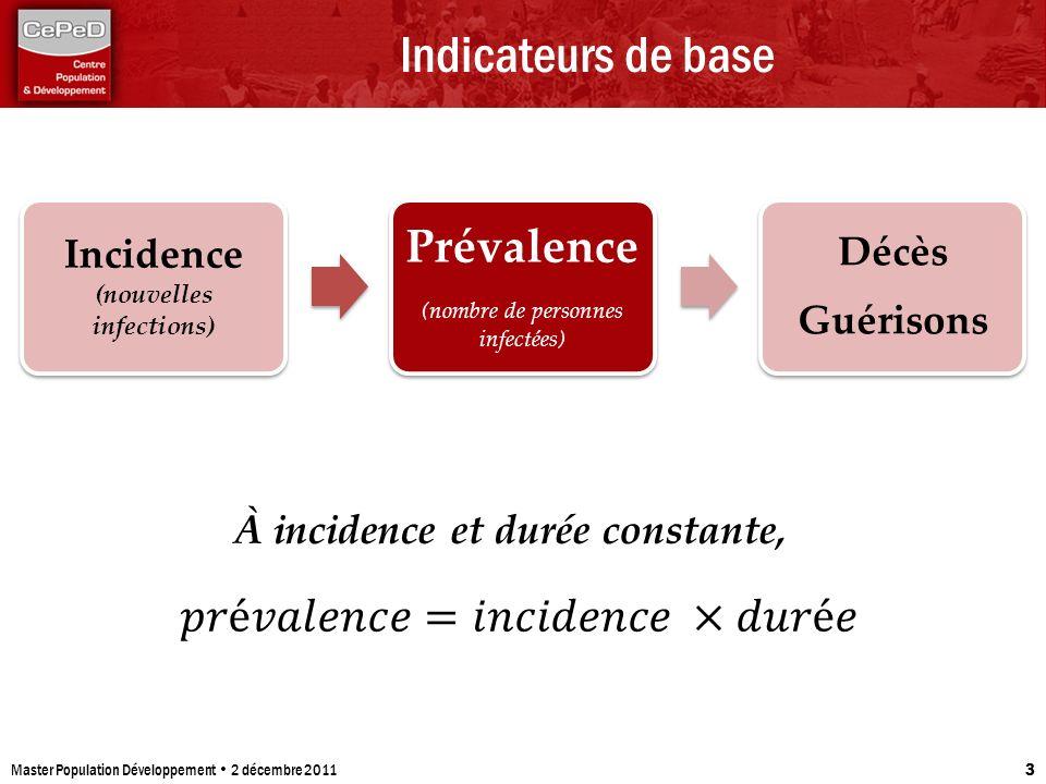 Indicateurs de base Incidence (nouvelles infections) Prévalence (nombre de personnes infectées) Décès Guérisons Master Population Développement 2 déce