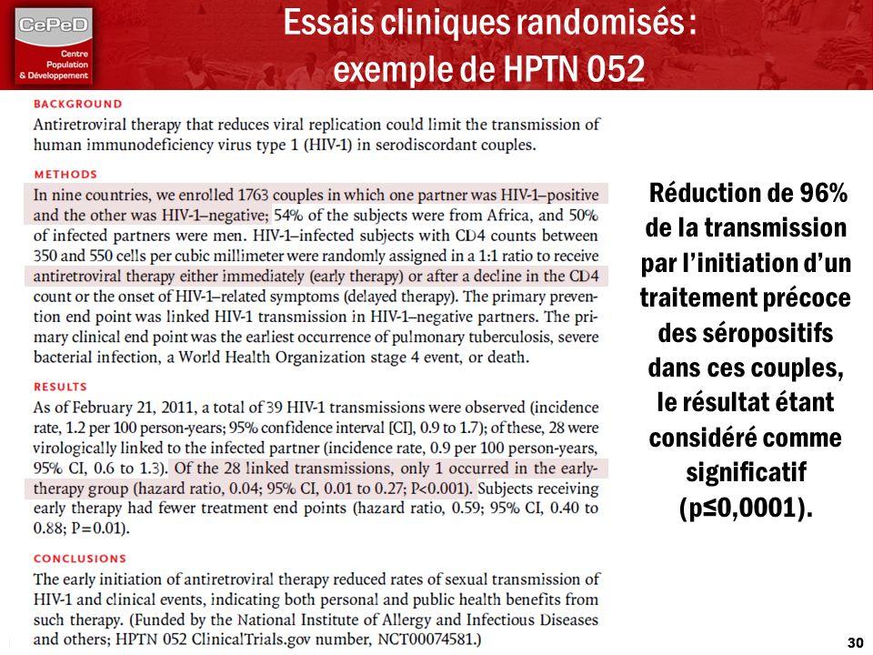 Essais cliniques randomisés : exemple de HPTN 052 Master Population Développement 2 décembre 2011 30 Réduction de 96% de la transmission par linitiati