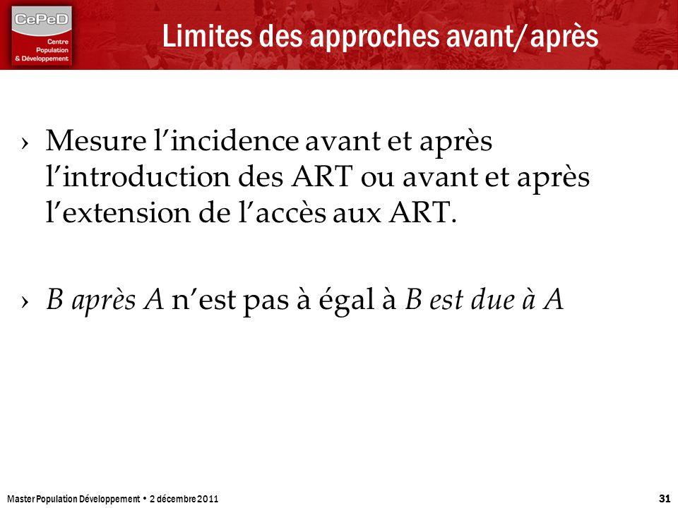 Limites des approches avant/après Mesure lincidence avant et après lintroduction des ART ou avant et après lextension de laccès aux ART. B après A nes