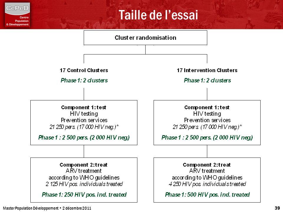 Taille de lessai Master Population Développement 2 décembre 2011 39