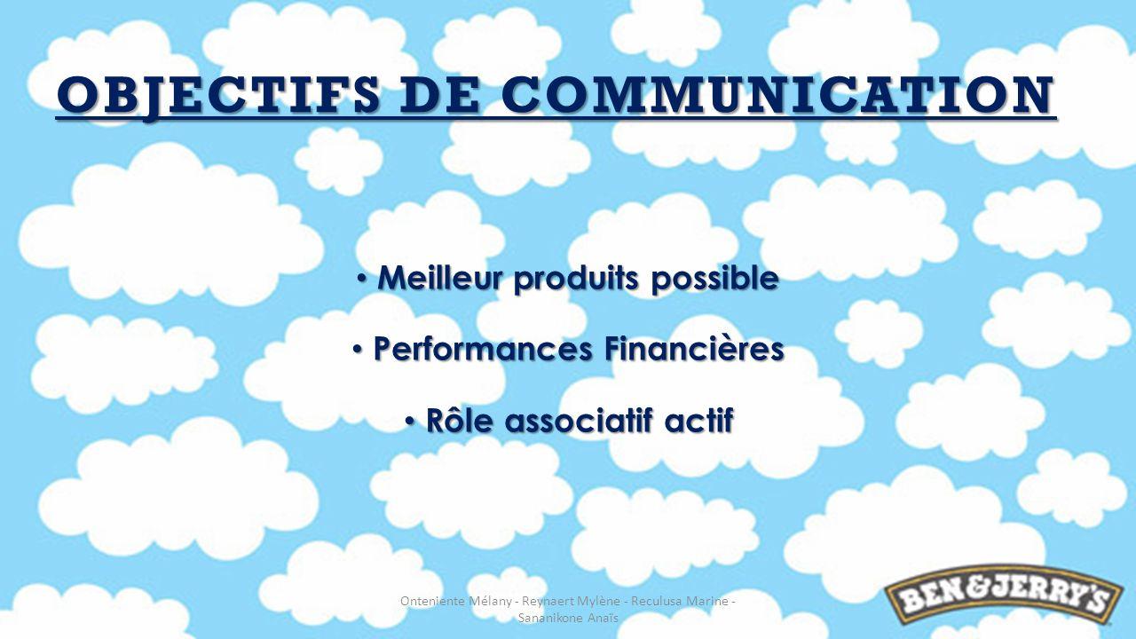 OBJECTIFS DE COMMUNICATION Meilleur produits possible Meilleur produits possible Performances Financières Performances Financières Rôle associatif act