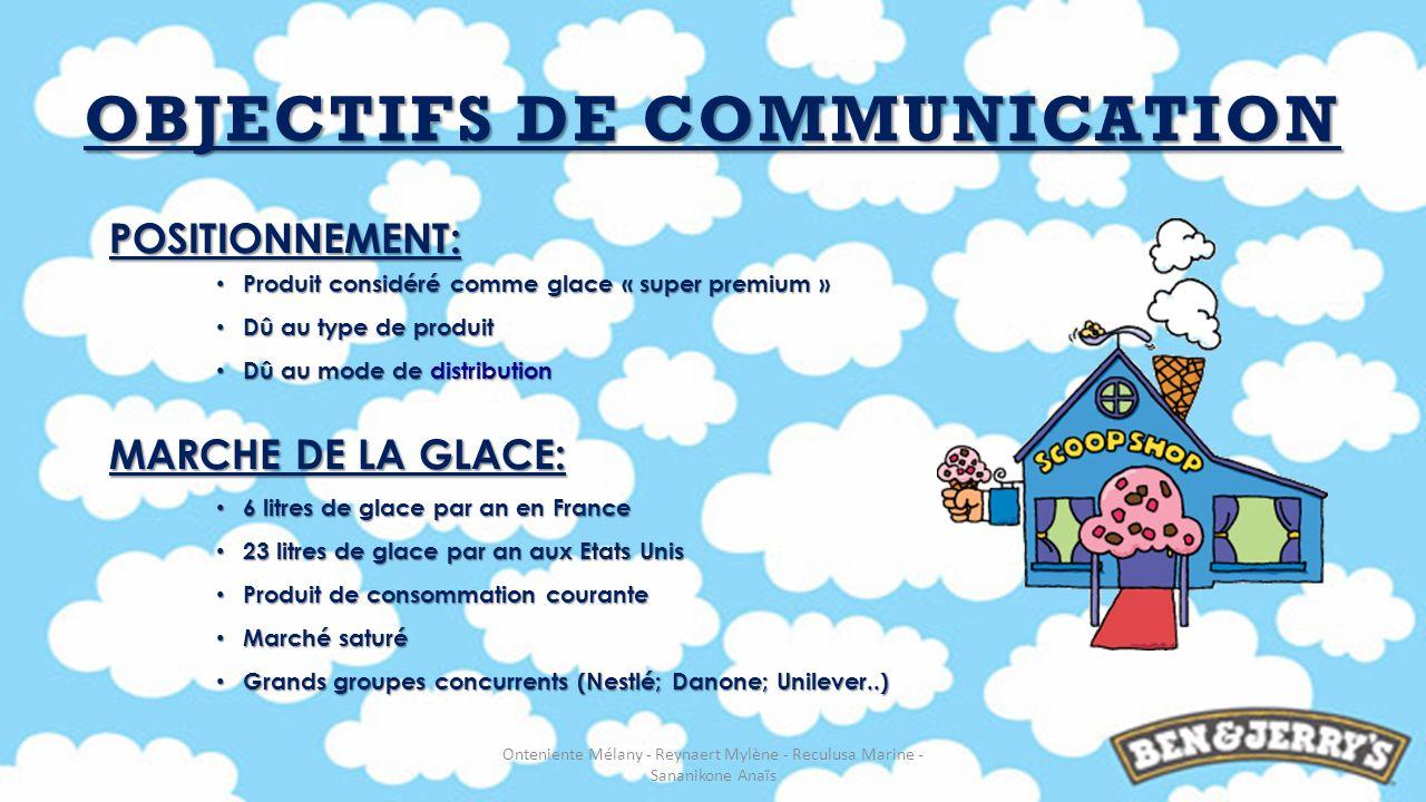 OBJECTIFS DE COMMUNICATION POSITIONNEMENT: Produit considéré comme glace « super premium » Produit considéré comme glace « super premium » Dû au type