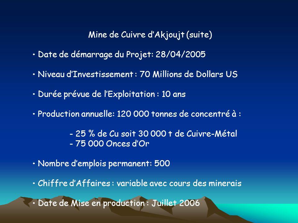 Mine de Cuivre dAkjoujt (suite) Date de démarrage du Projet: 28/04/2005 Niveau dInvestissement : 70 Millions de Dollars US Durée prévue de lExploitati