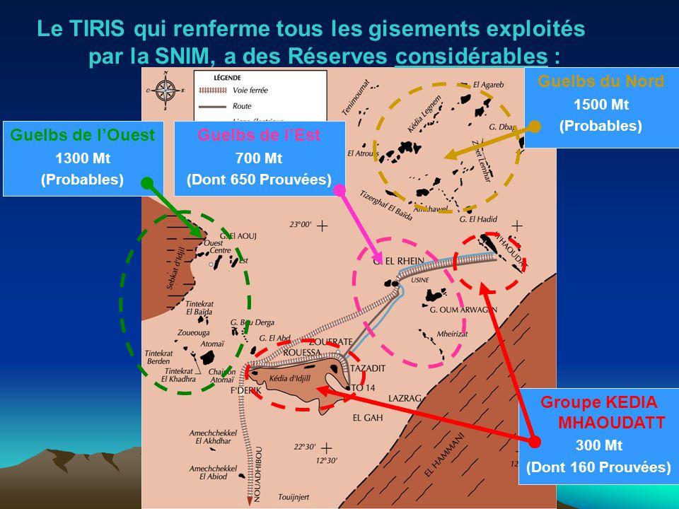 Le TIRIS qui renferme tous les gisements exploités par la SNIM, a des Réserves considérables : Groupe KEDIA MHAOUDATT 300 Mt (Dont 160 Prouvées) Guelb