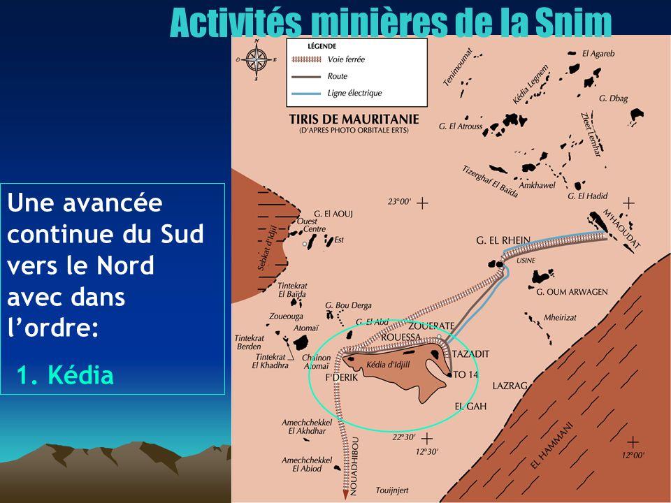 Activités minières de la Snim Une avancée continue du Sud vers le Nord avec dans lordre: 1. Kédia