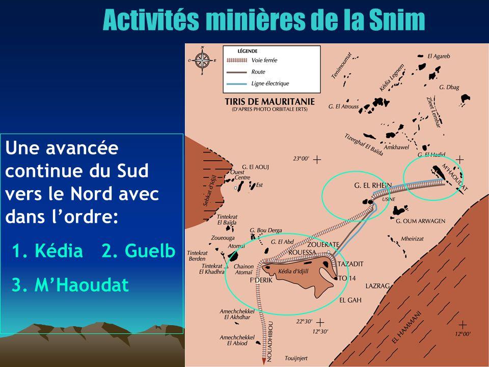 Activités minières de la Snim Une avancée continue du Sud vers le Nord avec dans lordre: 1. Kédia 2. Guelb 3. MHaoudat