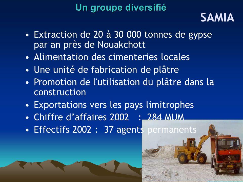 SAMIA Extraction de 20 à 30 000 tonnes de gypse par an près de Nouakchott Alimentation des cimenteries locales Une unité de fabrication de plâtre Prom