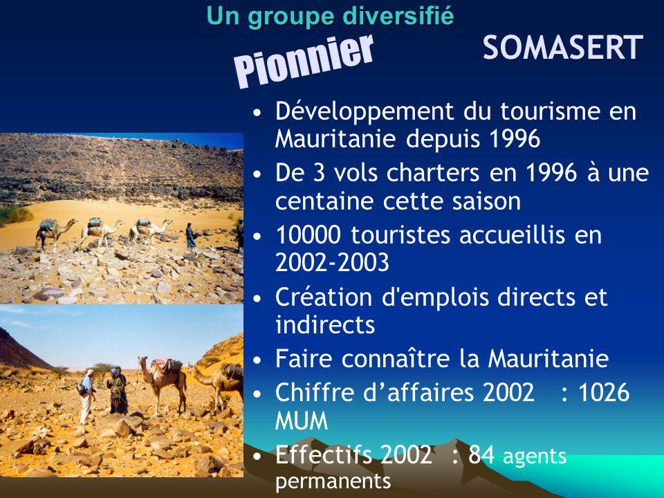 SOMASERT Développement du tourisme en Mauritanie depuis 1996 De 3 vols charters en 1996 à une centaine cette saison 10000 touristes accueillis en 2002