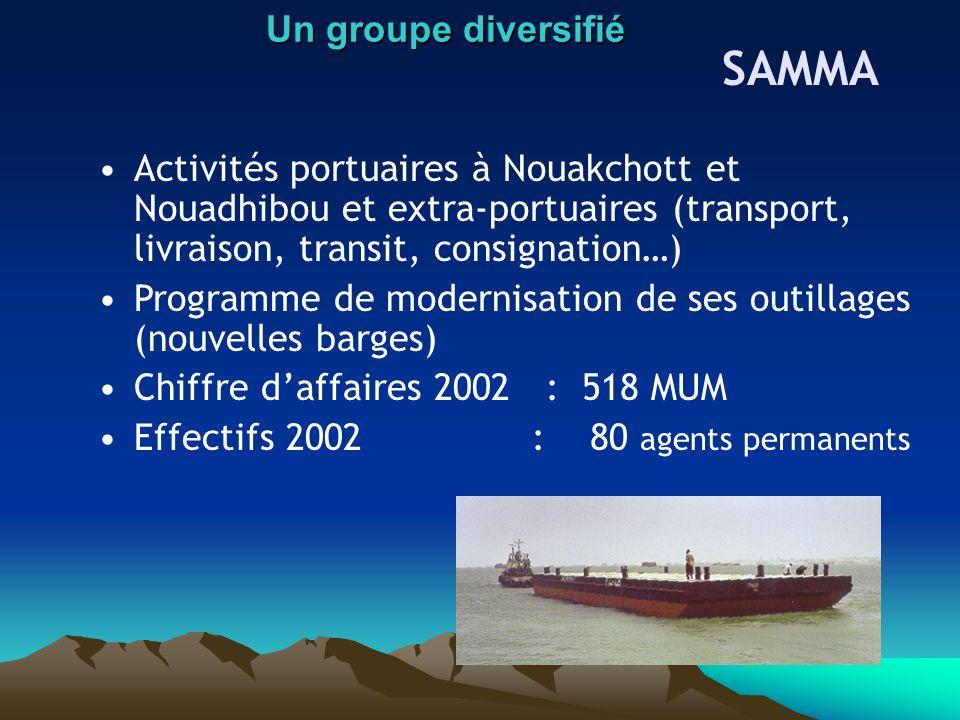 SAMMA Activités portuaires à Nouakchott et Nouadhibou et extra-portuaires (transport, livraison, transit, consignation…) Programme de modernisation de