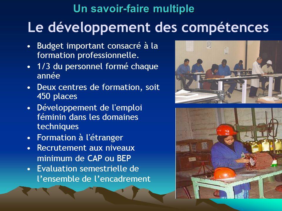 Le développement des compétences Budget important consacré à la formation professionnelle. 1/3 du personnel formé chaque année Deux centres de formati