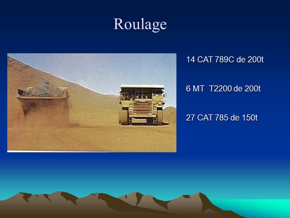 Roulage 14 CAT 789C de 200t 14 CAT 789C de 200t 6 MT T2200 de 200t 6 MT T2200 de 200t 27 CAT 785 de 150t 27 CAT 785 de 150t