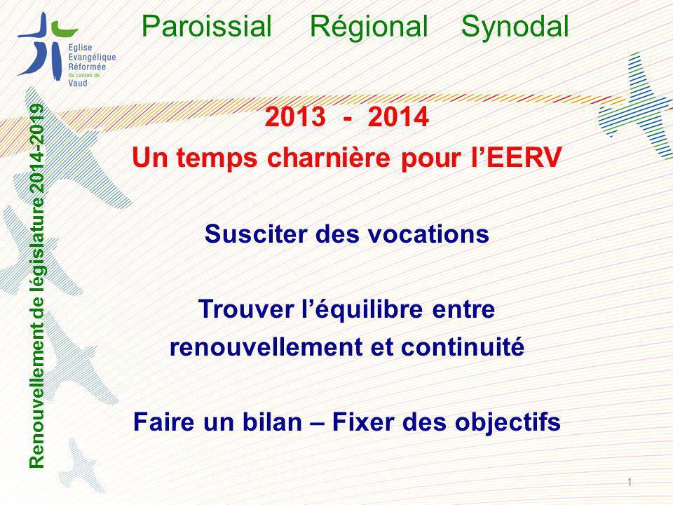 ParoissialRégional Synodal De avril à octobre 2013 Préparation du processus Formations avec M.