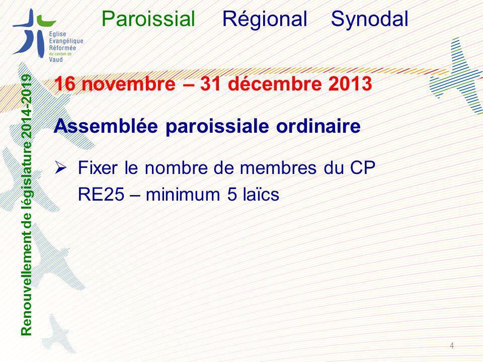 ParoissialRégional Synodal 16 novembre – 31 décembre 2013 Assemblée paroissiale ordinaire Fixer le nombre de membres du CP RE25 – minimum 5 laïcs Renouvellement de législature 2014-2019 4