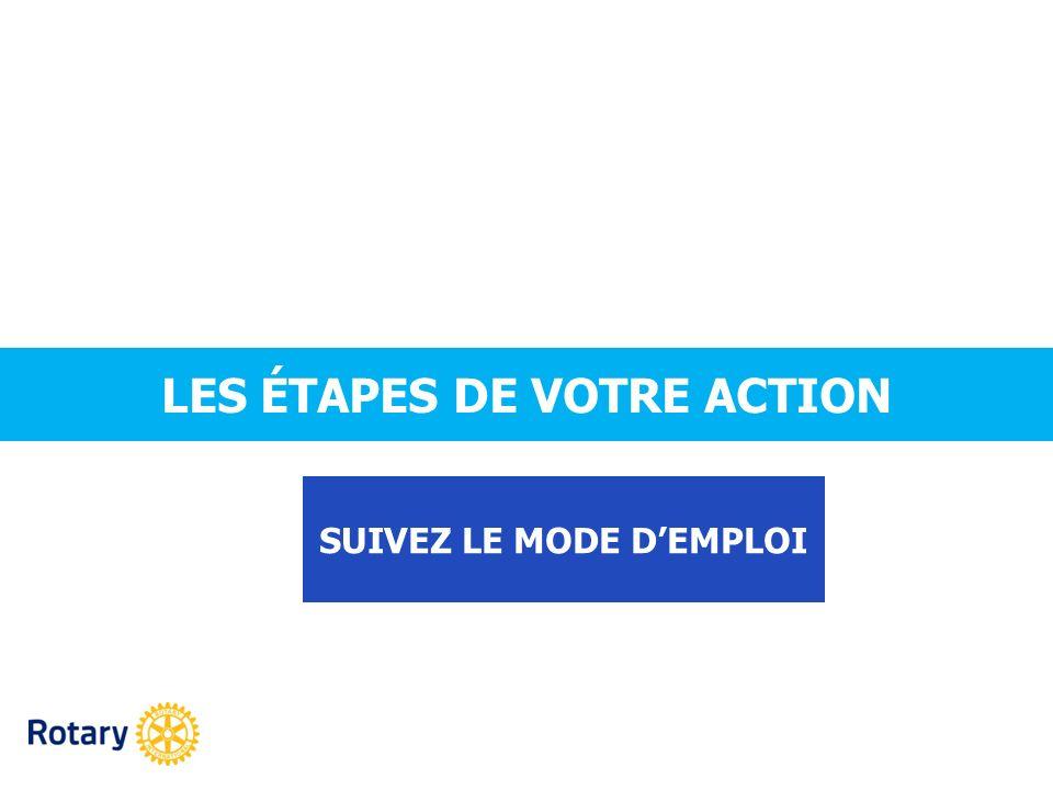 LES ÉTAPES DE VOTRE ACTION SUIVEZ LE MODE DEMPLOI