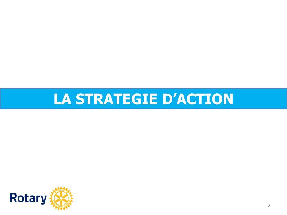 LA STRATEGIE DACTION 3