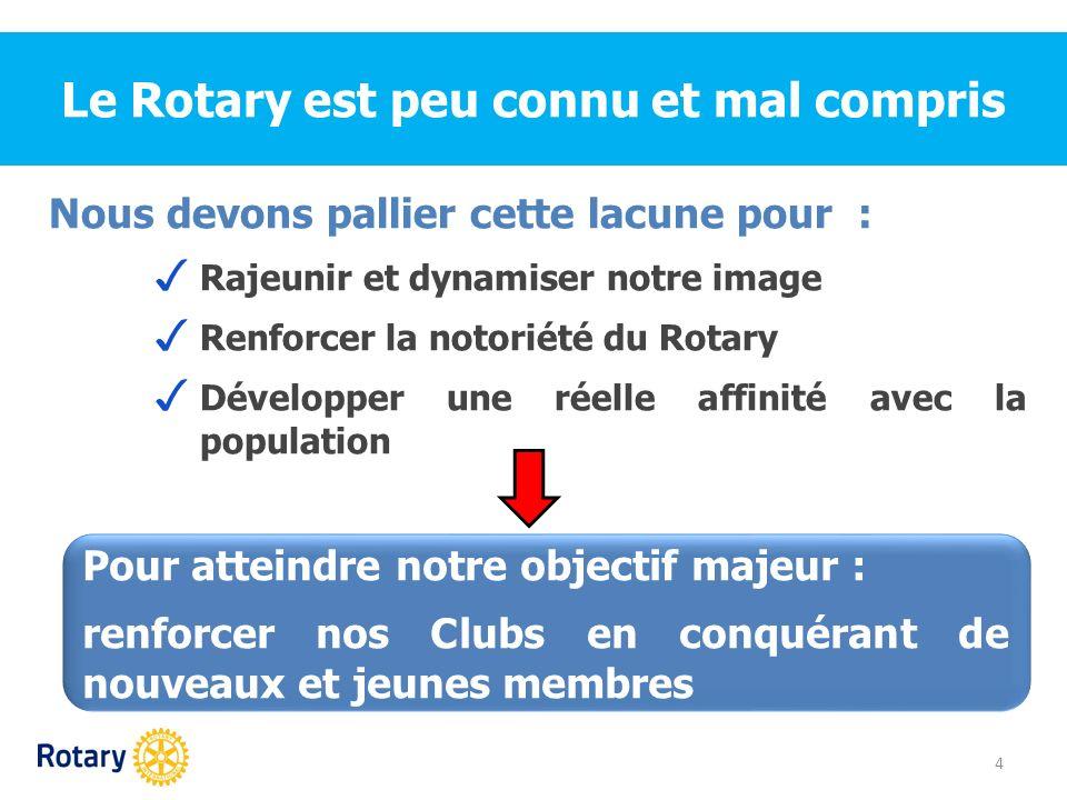 Le Rotary est peu connu et mal compris 4 Nous devons pallier cette lacune pour : Rajeunir et dynamiser notre image Renforcer la notoriété du Rotary Dé