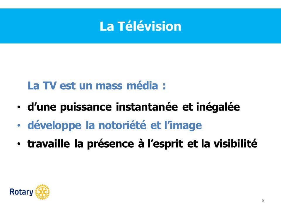 La Télévision La TV est un mass média : dune puissance instantanée et inégalée développe la notoriété et limage travaille la présence à lesprit et la